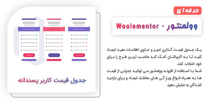 افزونه وولمنتور پرو - اتصال المنتور به ووکامرس 9